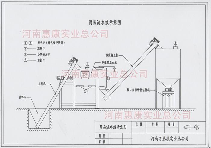 简易流水线(1)